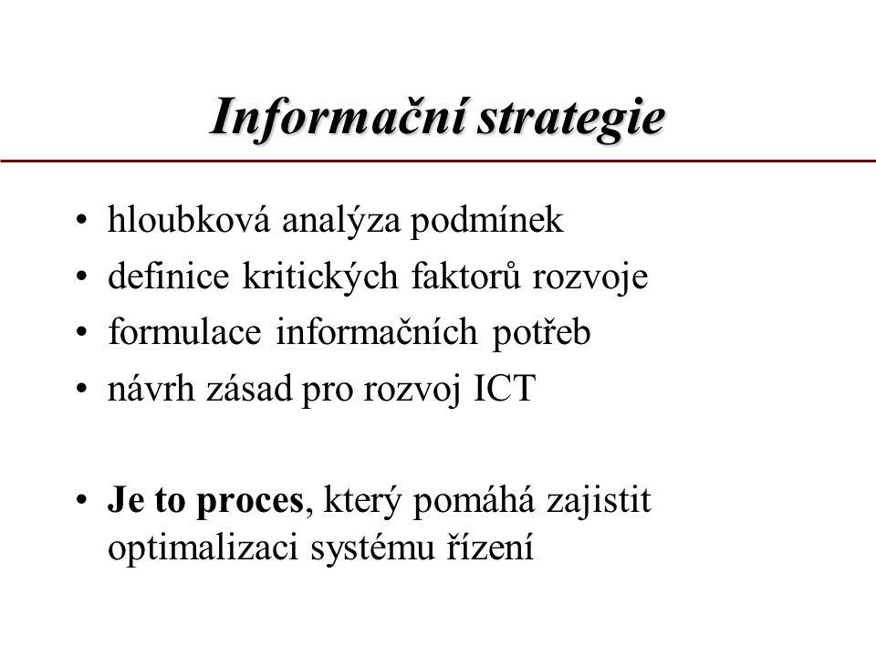 Informační strategie Cílem není sepsání zprávy Cílem je pozitivní změna v oblasti ICT a v celém podniku – výrobě, řízení, personalistice, ekonomice