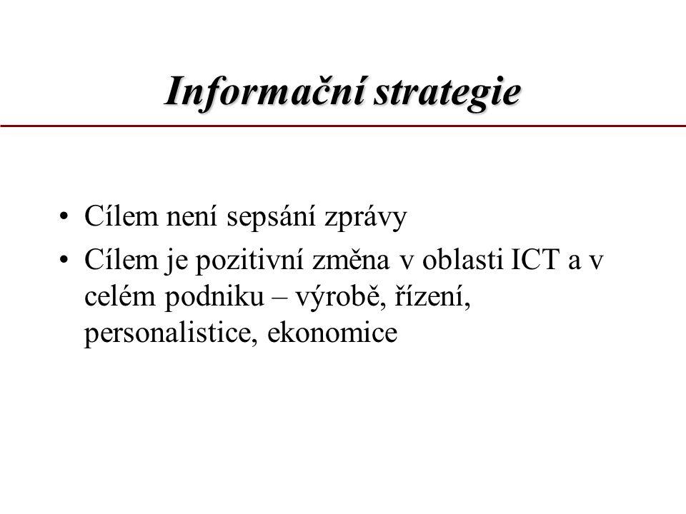 Specifika budování IS/ICT Dostupnost kvalifikovaných specialistů Stabilita technologie pro implementace Stabilita a schopnosti nástrojů Efektivnost používaných metod Dostupnost expertů na danou oblast Nová funkcionalita a její vztah k existující Metodika a její flexibilita