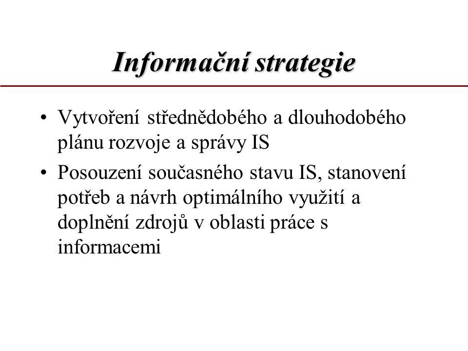 Informační strategie Vytvoření střednědobého a dlouhodobého plánu rozvoje a správy IS Posouzení současného stavu IS, stanovení potřeb a návrh optimálního využití a doplnění zdrojů v oblasti práce s informacemi