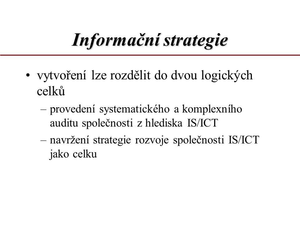 Informační strategie vytvoření lze rozdělit do dvou logických celků –provedení systematického a komplexního auditu společnosti z hlediska IS/ICT –navržení strategie rozvoje společnosti IS/ICT jako celku