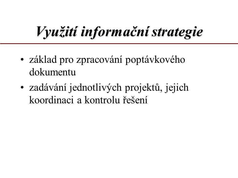 Využití informační strategie základ pro zpracování poptávkového dokumentu zadávání jednotlivých projektů, jejich koordinaci a kontrolu řešení