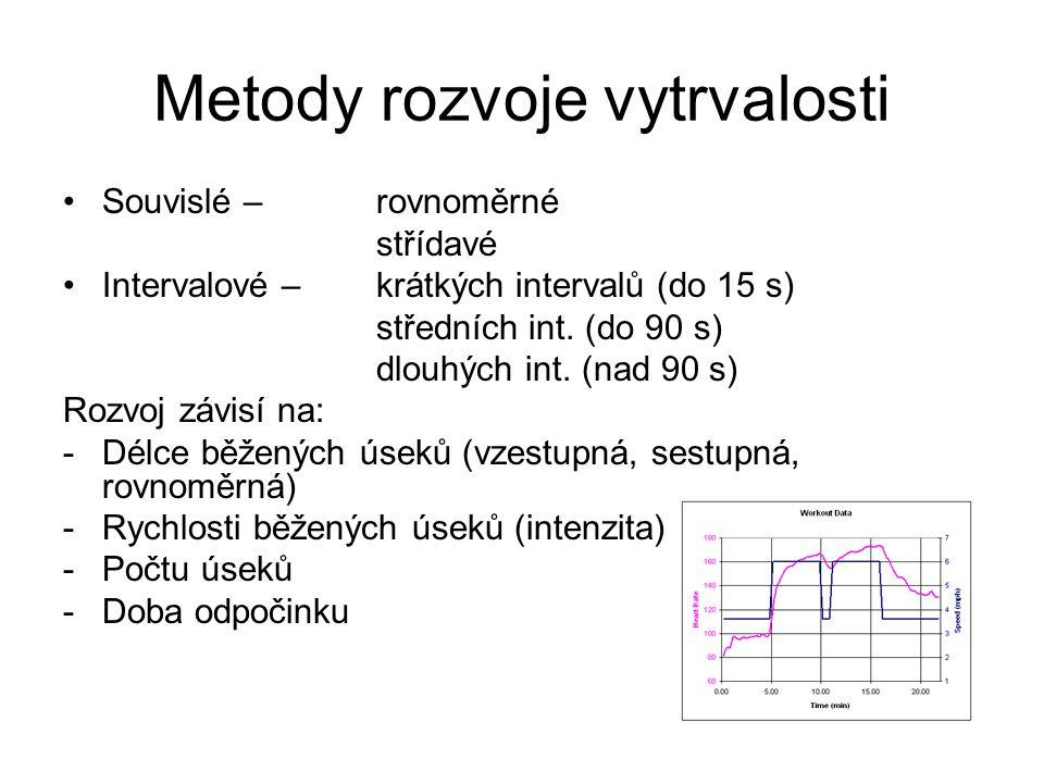 Metody rozvoje vytrvalosti Souvislé – rovnoměrné střídavé Intervalové – krátkých intervalů (do 15 s) středních int. (do 90 s) dlouhých int. (nad 90 s)