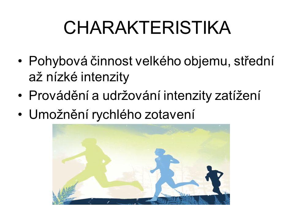 CHARAKTERISTIKA Pohybová činnost velkého objemu, střední až nízké intenzity Provádění a udržování intenzity zatížení Umožnění rychlého zotavení