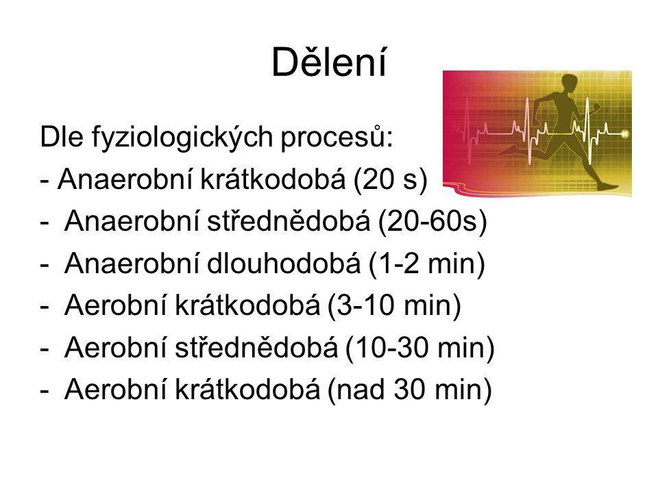 Dělení Dle fyziologických procesů: - Anaerobní krátkodobá (20 s) -Anaerobní střednědobá (20-60s) -Anaerobní dlouhodobá (1-2 min) -Aerobní krátkodobá (3-10 min) -Aerobní střednědobá (10-30 min) -Aerobní krátkodobá (nad 30 min)