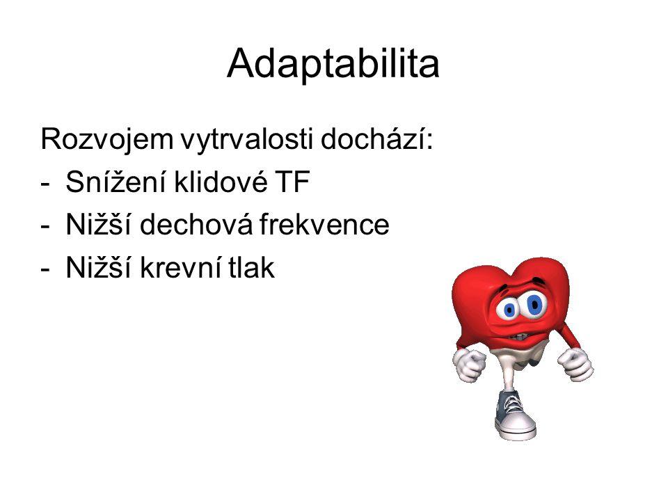 Adaptabilita Rozvojem vytrvalosti dochází: -Snížení klidové TF -Nižší dechová frekvence -Nižší krevní tlak