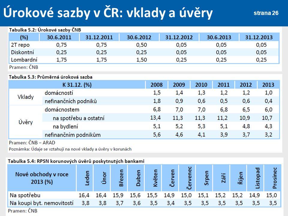 strana 26 Úrokové sazby v ČR: vklady a úvěry