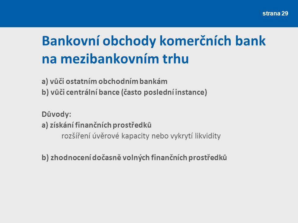 strana 30 Bankovní obchody komerčních bank na mezibankovním trhu Banky nejčastěji obchodují s depozity či s krátkodobými dluhopisy (státní pokladniční poukázky nebo poukázky centrální banky) Dále banky obchodují v rámci vlastní investiční činnosti s cennými papíry.