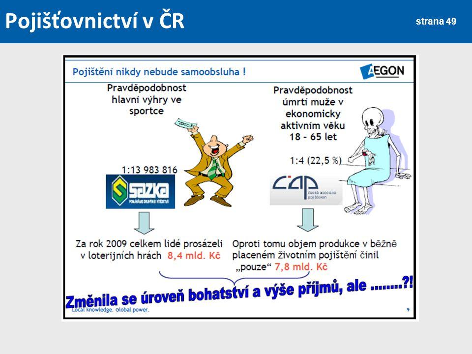 strana 50 Pojišťovnictví v ČR Zdroj: ČAP