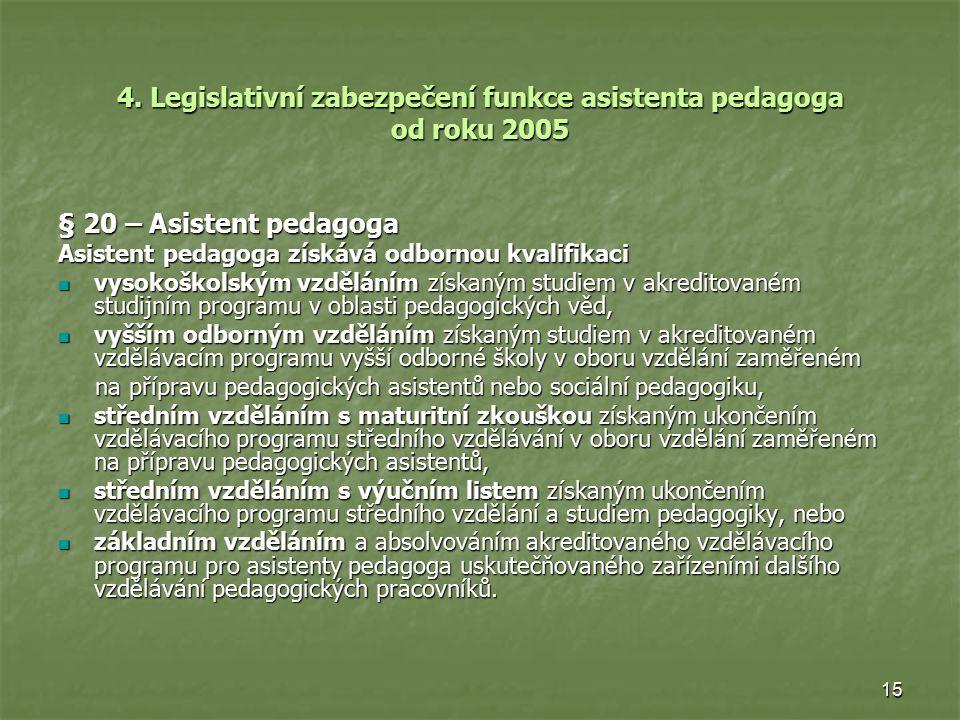15 4. Legislativní zabezpečení funkce asistenta pedagoga od roku 2005 § 20 – Asistent pedagoga Asistent pedagoga získává odbornou kvalifikaci vysokošk
