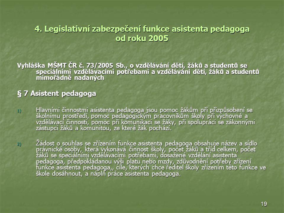 19 4.Legislativní zabezpečení funkce asistenta pedagoga od roku 2005 Vyhláška MŠMT ČR č.