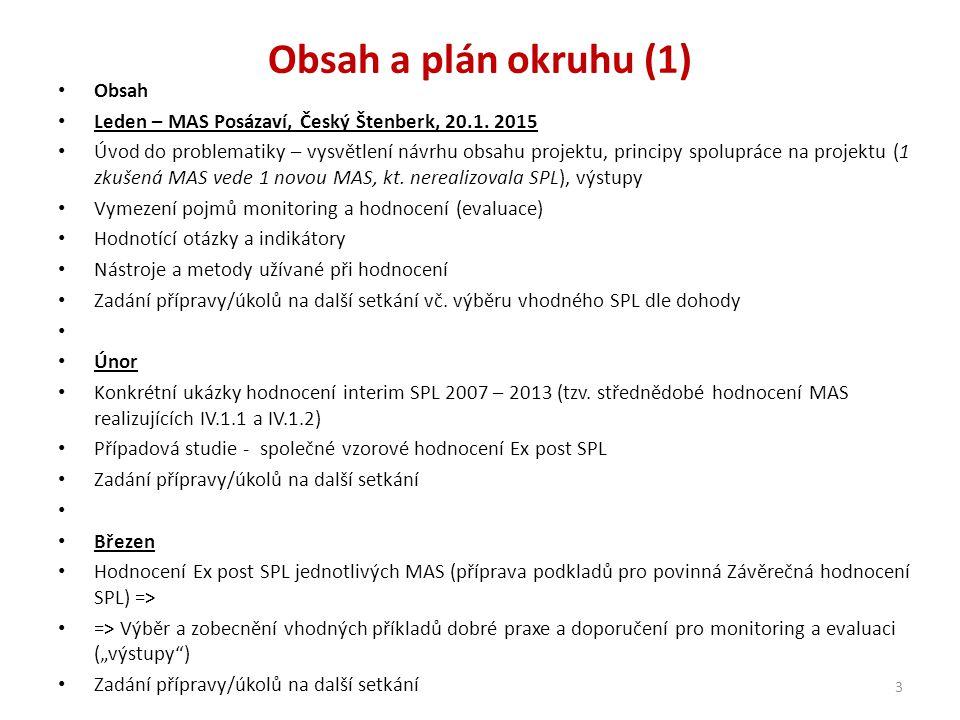 Obsah a plán okruhu (1) Obsah Leden – MAS Posázaví, Český Štenberk, 20.1.