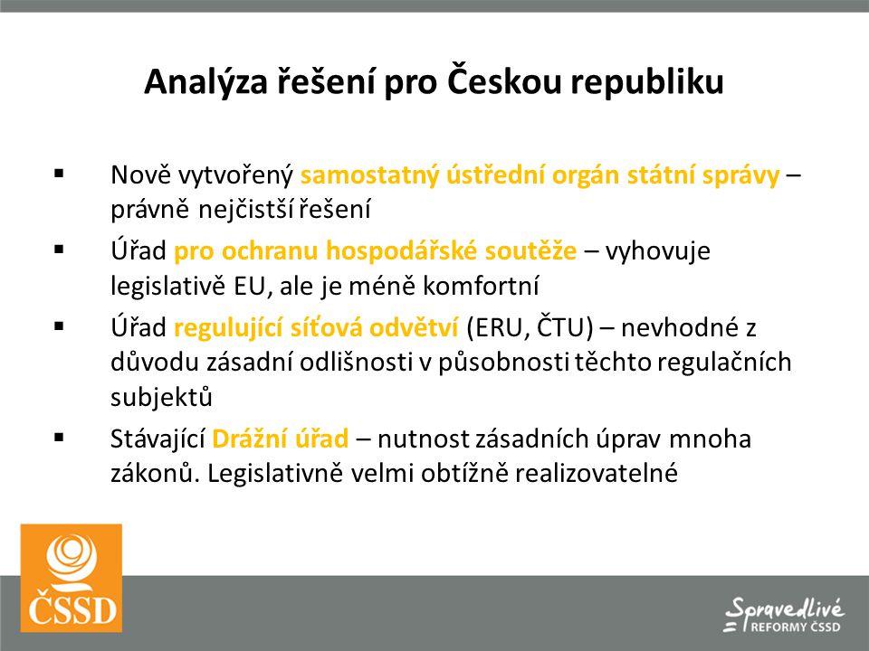 Analýza řešení pro Českou republiku  Nově vytvořený samostatný ústřední orgán státní správy – právně nejčistší řešení  Úřad pro ochranu hospodářské