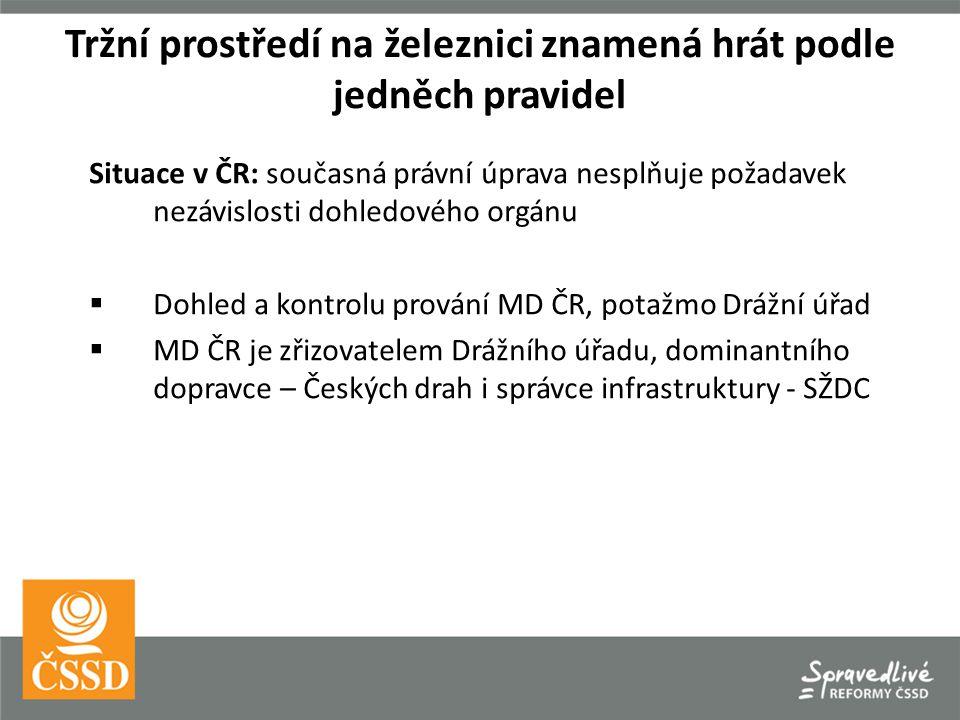 Situace v ČR: současná právní úprava nesplňuje požadavek nezávislosti dohledového orgánu  Dohled a kontrolu prování MD ČR, potažmo Drážní úřad  MD Č