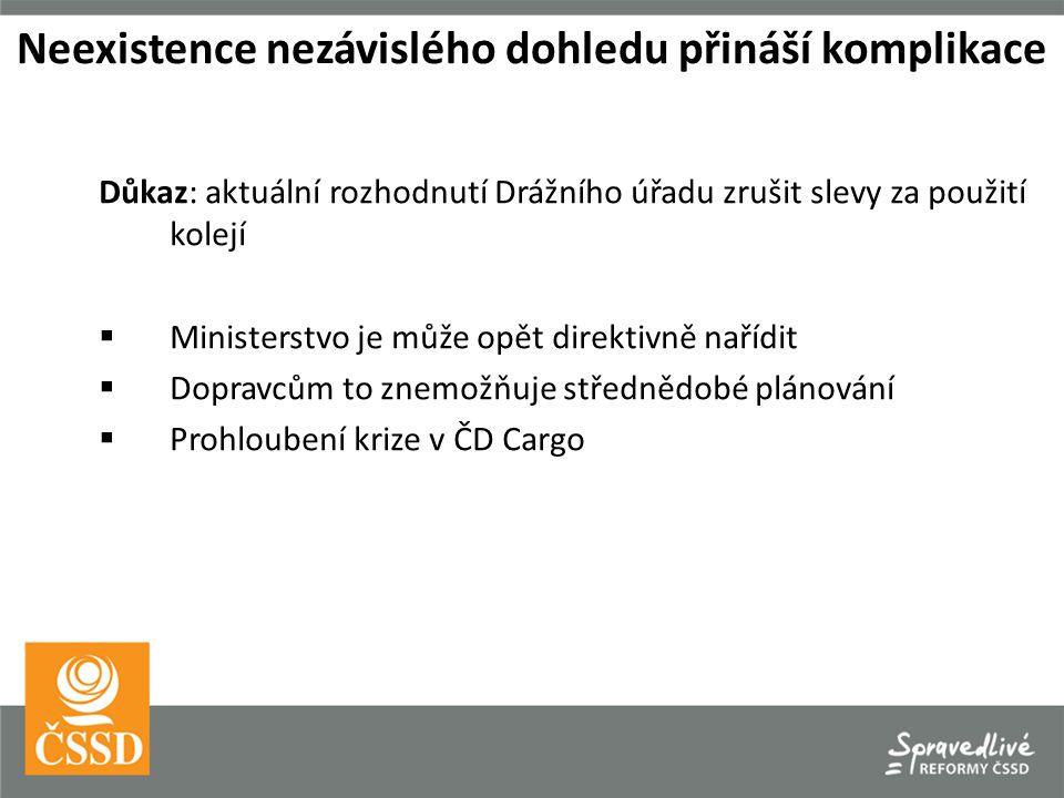 Důkaz: aktuální rozhodnutí Drážního úřadu zrušit slevy za použití kolejí  Ministerstvo je může opět direktivně nařídit  Dopravcům to znemožňuje střednědobé plánování  Prohloubení krize v ČD Cargo Neexistence nezávislého dohledu přináší komplikace