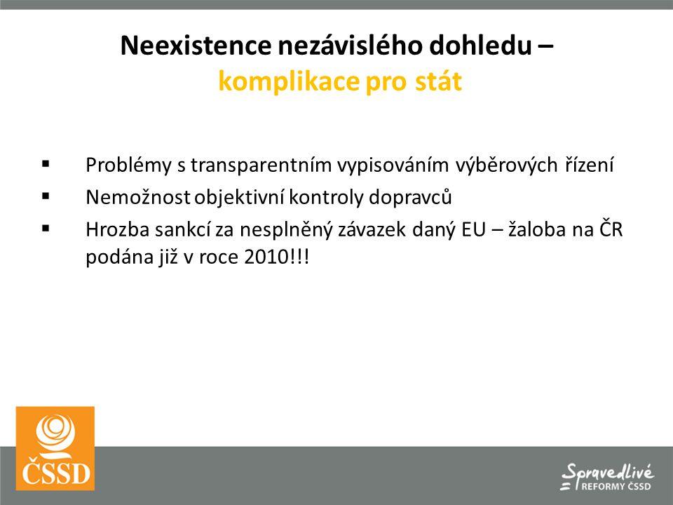 Neexistence nezávislého dohledu – komplikace pro stát  Problémy s transparentním vypisováním výběrových řízení  Nemožnost objektivní kontroly dopravců  Hrozba sankcí za nesplněný závazek daný EU – žaloba na ČR podána již v roce 2010!!!