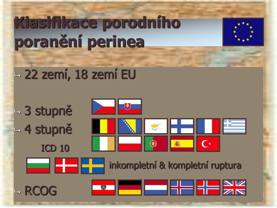 Klasifikace porodního poranění perinea  22 zemí, 18 zemí EU  3 stupně  4 stupně ICD 10 inkompletní & kompletní ruptura  RCOG