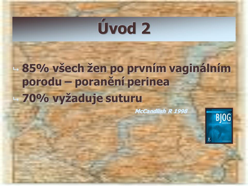  85% všech žen po prvním vaginálním porodu – poranění perinea  70% vyžaduje suturu McCandlish R 1998