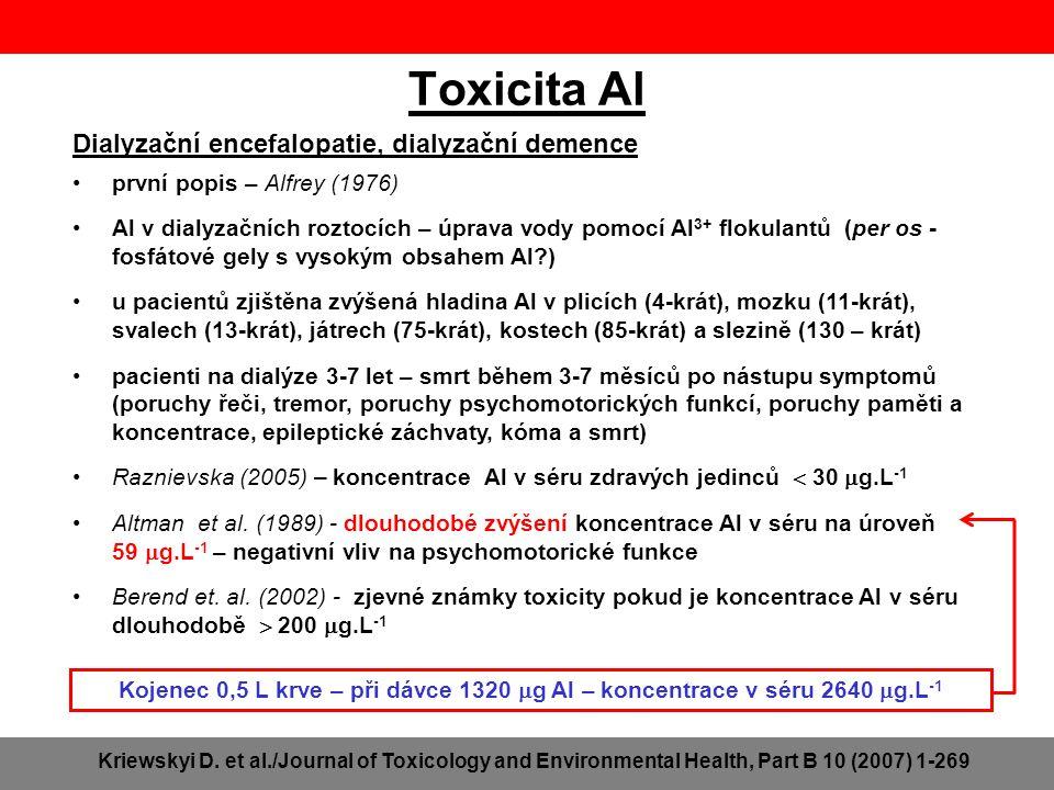 Toxicita Al Dialyzační encefalopatie, dialyzační demence první popis – Alfrey (1976) Al v dialyzačních roztocích – úprava vody pomocí Al 3+ flokulantů (per os - fosfátové gely s vysokým obsahem Al?) u pacientů zjištěna zvýšená hladina Al v plicích (4-krát), mozku (11-krát), svalech (13-krát), játrech (75-krát), kostech (85-krát) a slezině (130 – krát) pacienti na dialýze 3-7 let – smrt během 3-7 měsíců po nástupu symptomů (poruchy řeči, tremor, poruchy psychomotorických funkcí, poruchy paměti a koncentrace, epileptické záchvaty, kóma a smrt) Raznievska (2005) – koncentrace Al v séru zdravých jedinců  30  g.L -1 Altman et al.