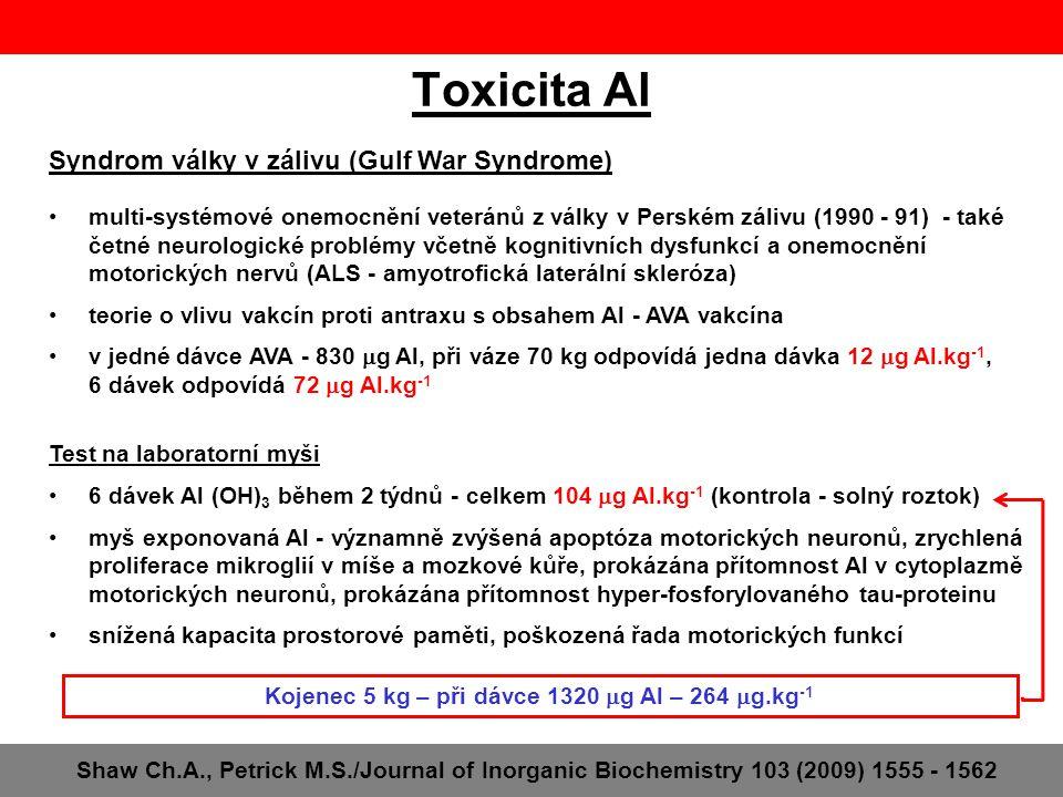 Toxicita Al Shaw Ch.A., Petrick M.S./Journal of Inorganic Biochemistry 103 (2009) 1555 - 1562 Syndrom války v zálivu (Gulf War Syndrome) multi-systémo