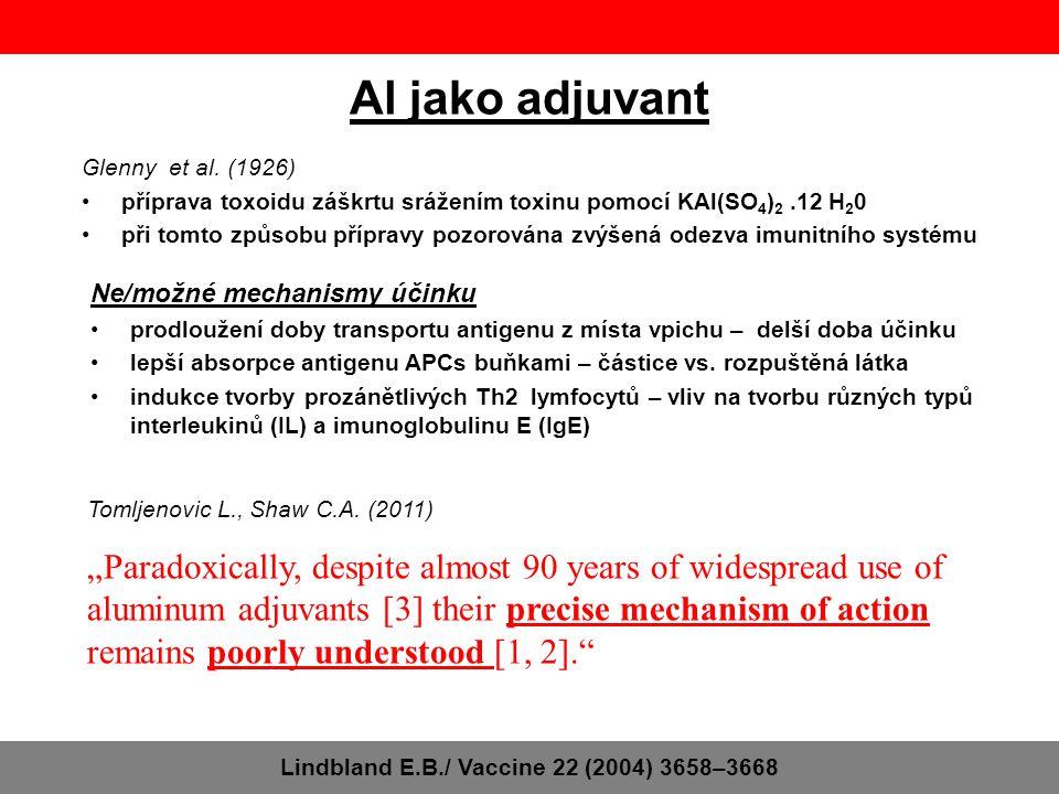 Al jako adjuvant Glenny et al. (1926) Ne/možné mechanismy účinku prodloužení doby transportu antigenu z místa vpichu – delší doba účinku lepší absorpc