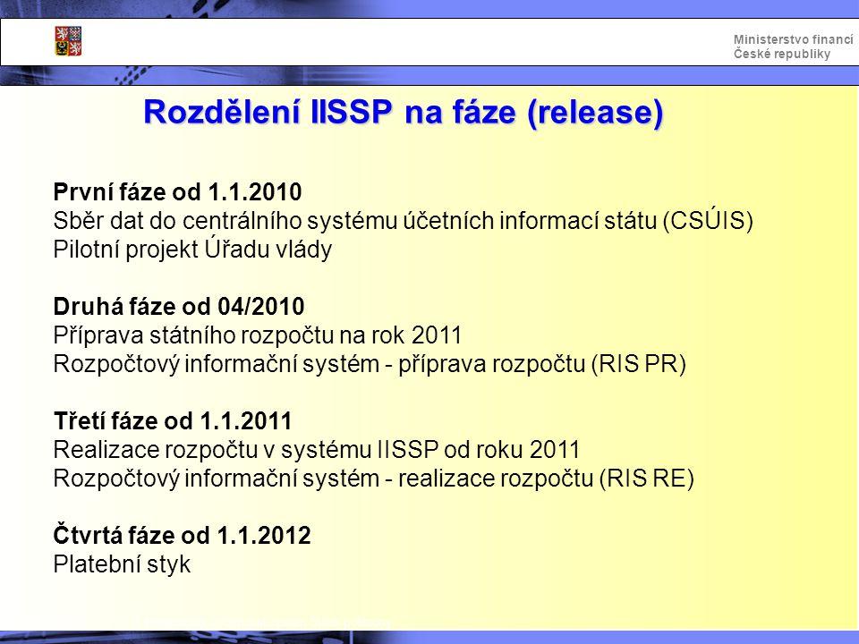 Integrovaný informační systém Státní pokladny Ministerstvo financí České republiky Základní části IISSP 1.Část Rozpočtový systém Rozpočtový informační systém - příprava rozpočtu (RIS PR) Rozpočtový informační systém - realizace rozpočtu (RIS RE) 2.