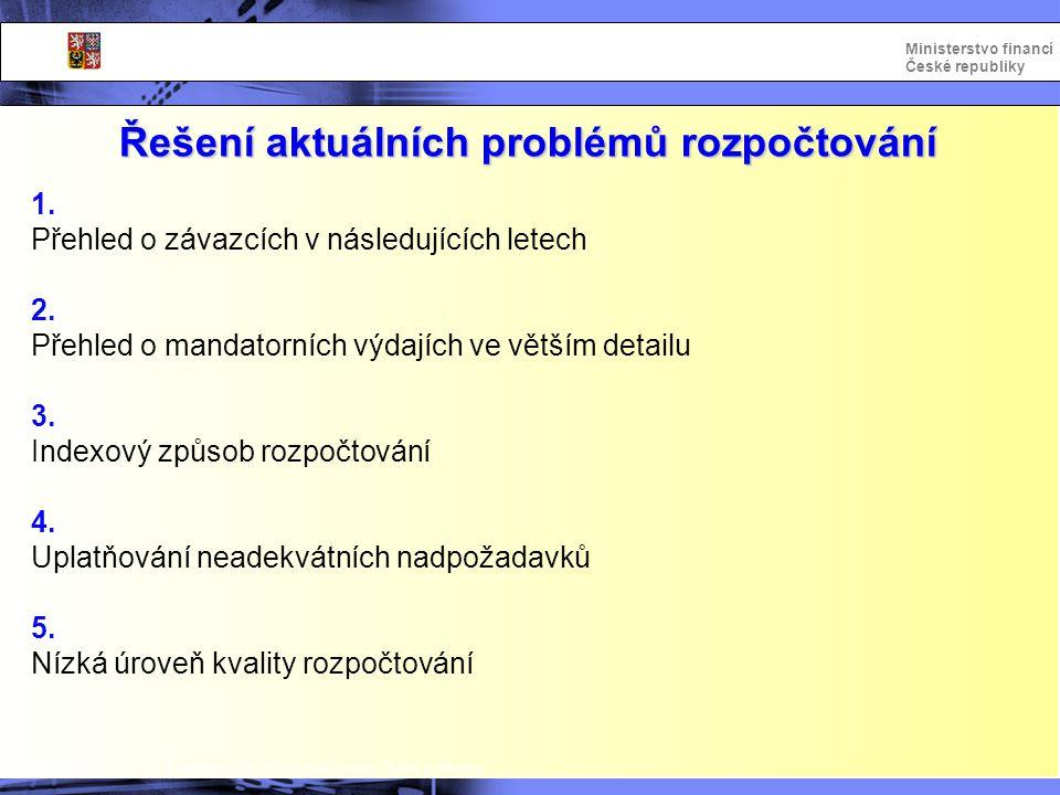 Integrovaný informační systém Státní pokladny Ministerstvo financí České republiky CSUIS Portál pro kapitoly