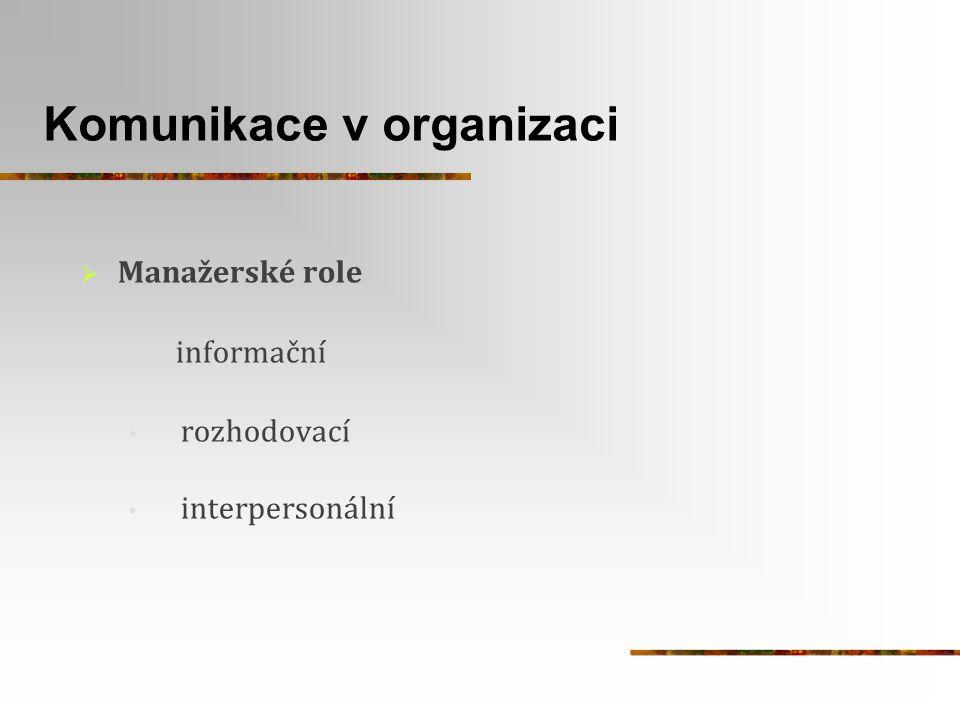  Manažerské role informační rozhodovací interpersonální Komunikace v organizaci