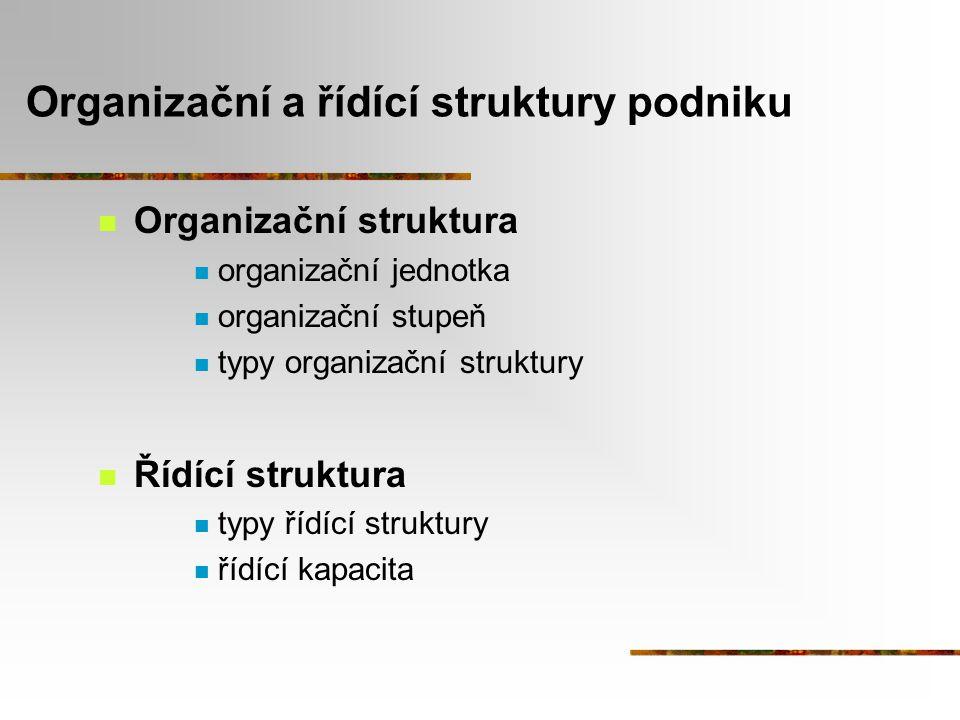 Organizační struktura organizační jednotka organizační stupeň typy organizační struktury Řídící struktura typy řídící struktury řídící kapacita Organi