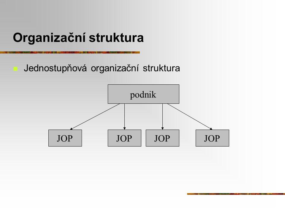 Organizační struktura Jednostupňová organizační struktura podnik JOP
