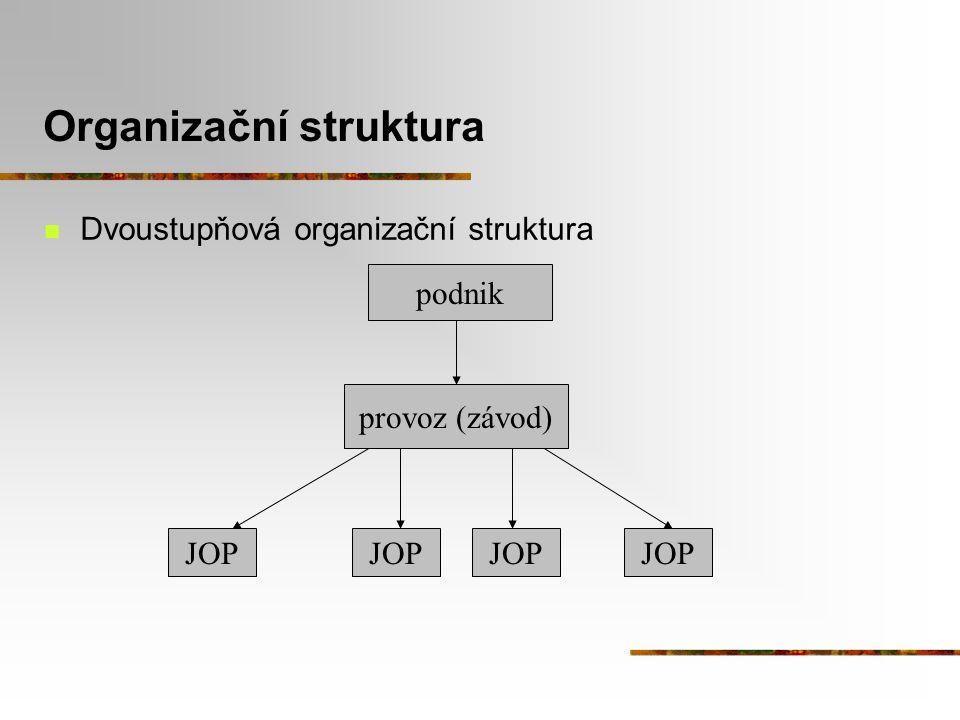 Organizační struktura Dvoustupňová organizační struktura provoz (závod) JOP podnik JOP