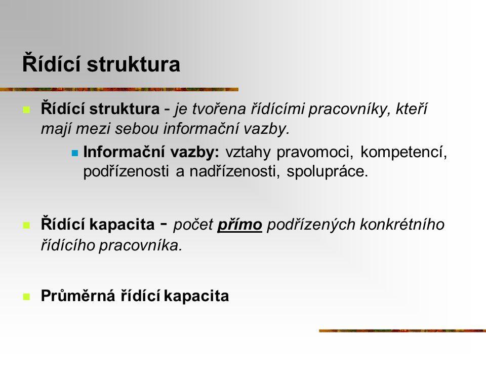 Řídící struktura Řídící struktura - je tvořena řídícími pracovníky, kteří mají mezi sebou informační vazby. Informační vazby: vztahy pravomoci, kompet