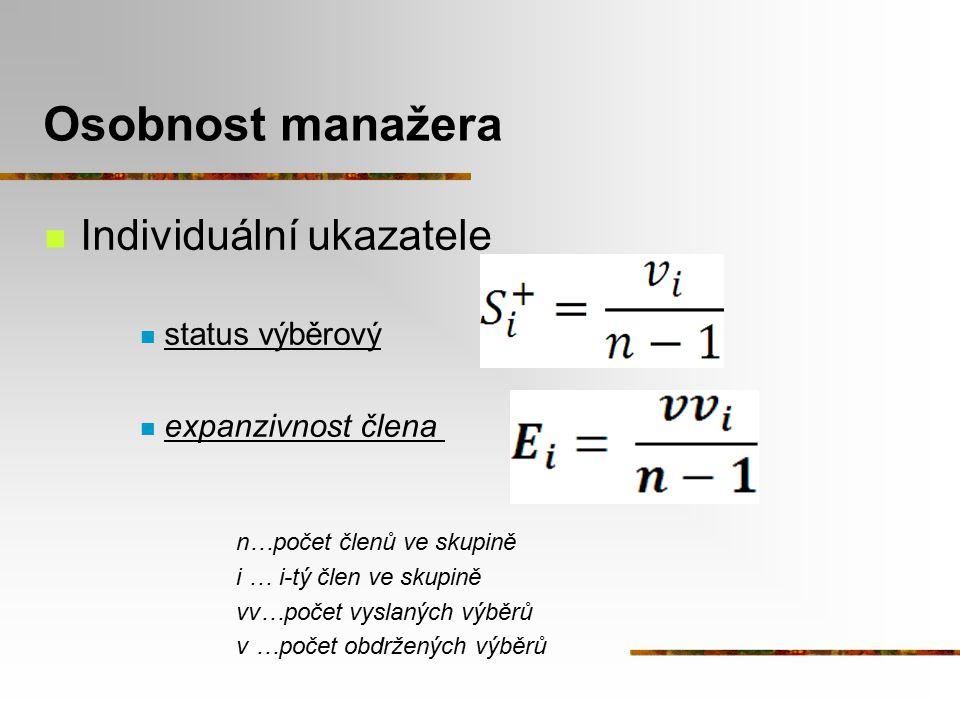 Osobnost manažera Individuální ukazatele status výběrový expanzivnost člena n…počet členů ve skupině i … i-tý člen ve skupině vv…počet vyslaných výběr