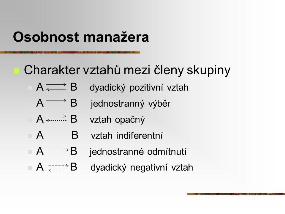Osobnost manažera Charakter vztahů mezi členy skupiny A B dyadický pozitivní vztah A B jednostranný výběr A B vztah opačný A B vztah indiferentní AB j
