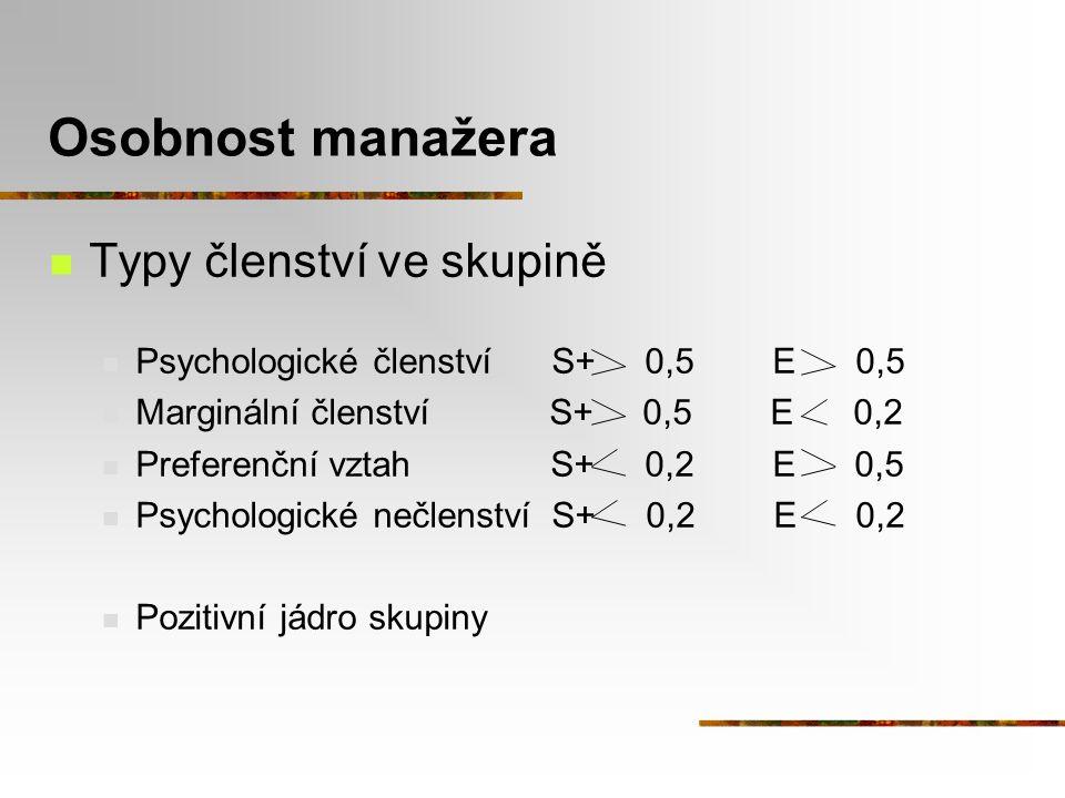 Osobnost manažera Typy členství ve skupině Psychologické členství S+ 0,5 E 0,5 Marginální členství S+ 0,5 E 0,2 Preferenční vztah S+ 0,2 E 0,5 Psychol