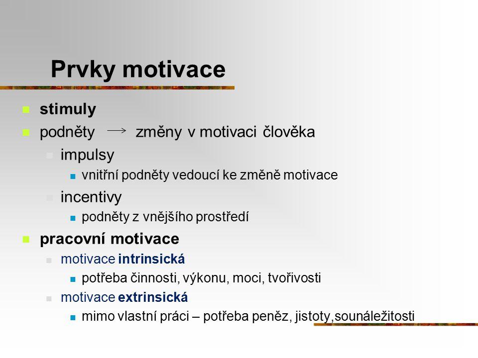 Prvky motivace stimuly podněty změny v motivaci člověka impulsy vnitřní podněty vedoucí ke změně motivace incentivy podněty z vnějšího prostředí praco