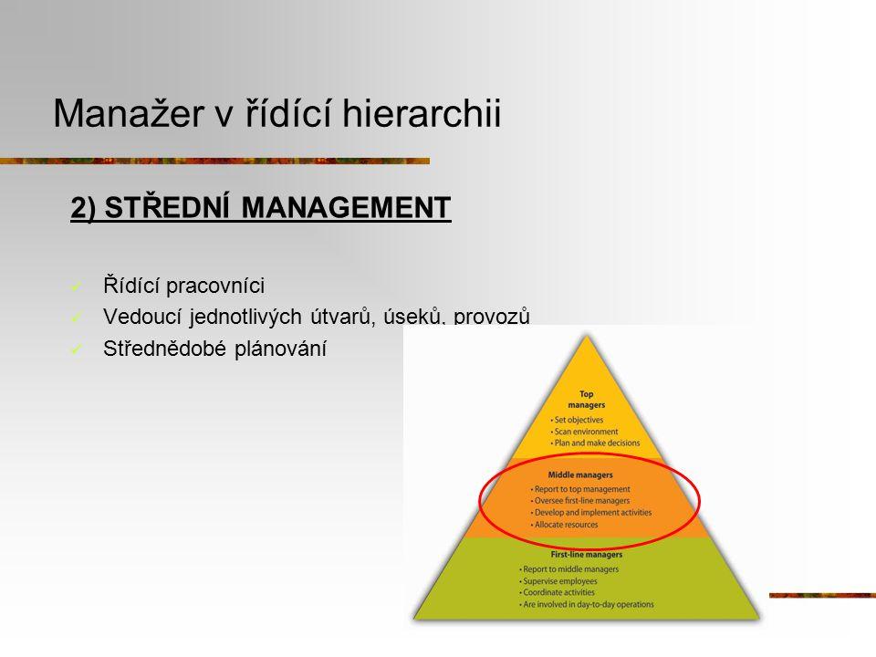 Manažer v řídící hierarchii 2) STŘEDNÍ MANAGEMENT Řídící pracovníci Vedoucí jednotlivých útvarů, úseků, provozů Střednědobé plánování