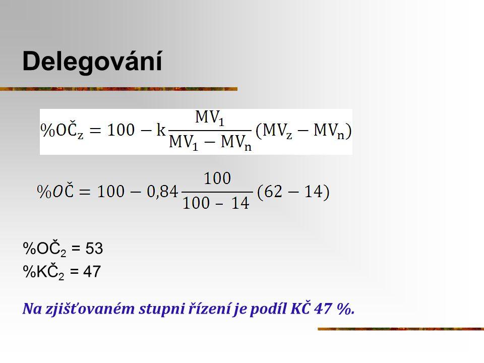 Delegování %OČ 2 = 53 %KČ 2 = 47 Na zjišťovaném stupni řízení je podíl KČ 47 %.
