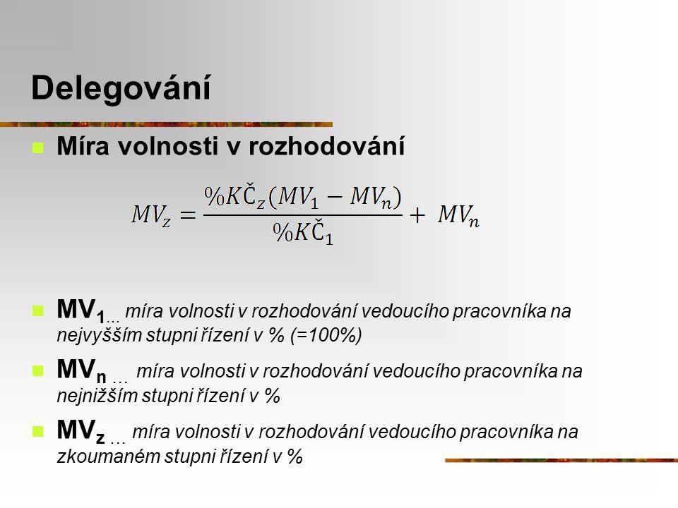 Delegování Míra volnosti v rozhodování MV 1 … míra volnosti v rozhodování vedoucího pracovníka na nejvyšším stupni řízení v % (=100%) MV n … míra voln