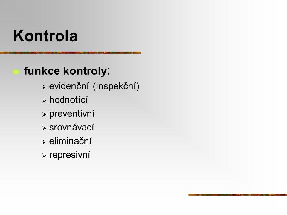 Kontrola funkce kontroly :  evidenční (inspekční)  hodnotící  preventivní  srovnávací  eliminační  represivní