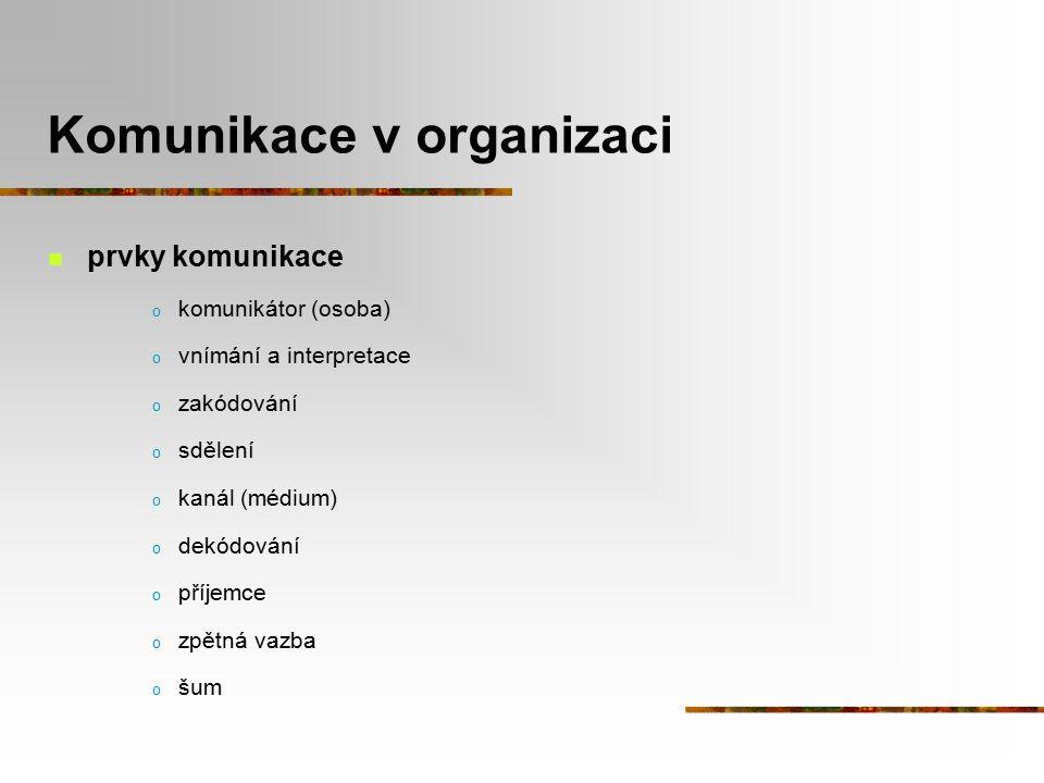 Komunikace v organizaci prvky komunikace o komunikátor (osoba) o vnímání a interpretace o zakódování o sdělení o kanál (médium) o dekódování o příjemc