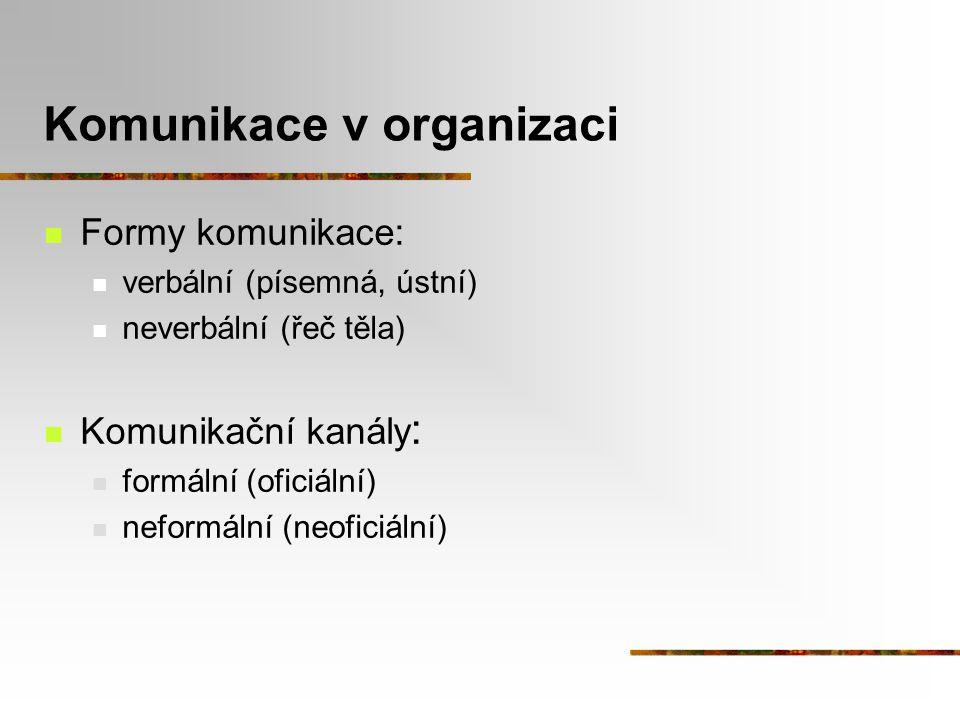 Komunikace v organizaci Formy komunikace: verbální (písemná, ústní) neverbální (řeč těla) Komunikační kanály : formální (oficiální) neformální (neofic