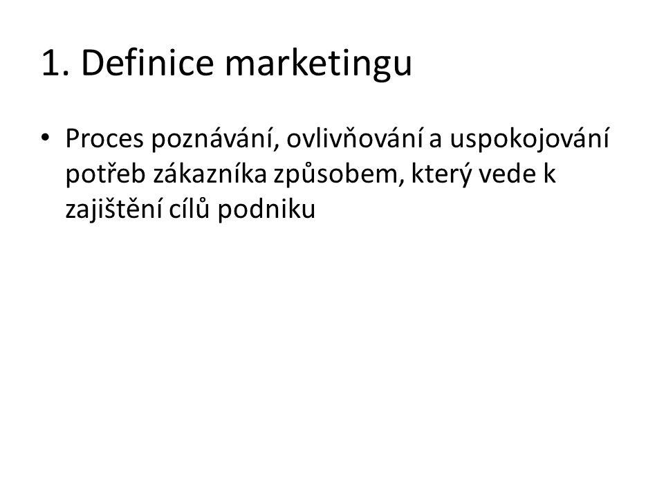 1. Definice marketingu Proces poznávání, ovlivňování a uspokojování potřeb zákazníka způsobem, který vede k zajištění cílů podniku