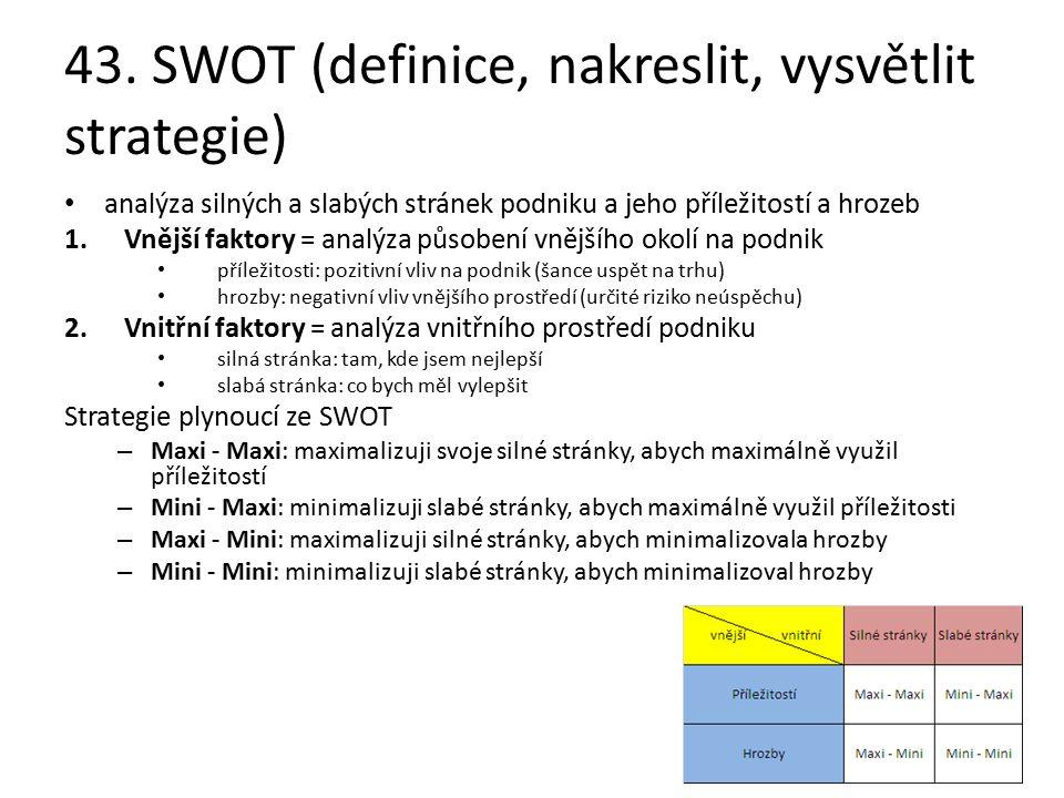 43. SWOT (definice, nakreslit, vysvětlit strategie) analýza silných a slabých stránek podniku a jeho příležitostí a hrozeb 1.Vnější faktory = analýza