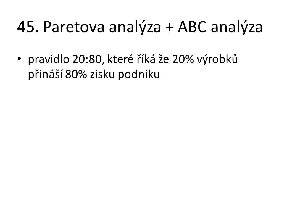 45. Paretova analýza + ABC analýza pravidlo 20:80, které říká že 20% výrobků přináší 80% zisku podniku