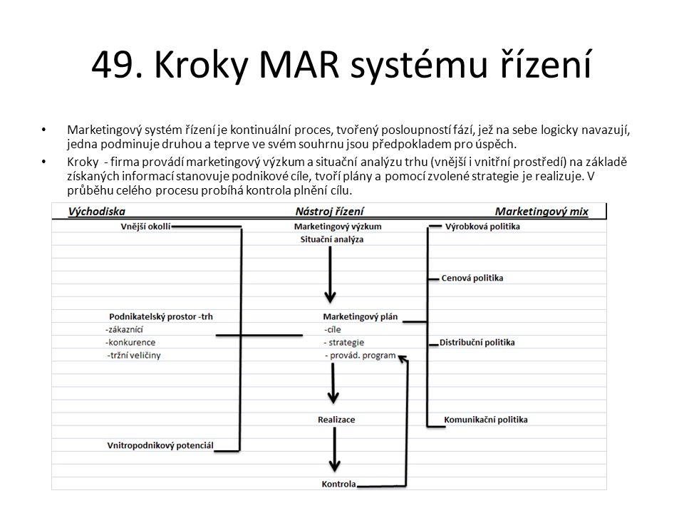 49. Kroky MAR systému řízení Marketingový systém řízení je kontinuální proces, tvořený posloupností fází, jež na sebe logicky navazují, jedna podminuj