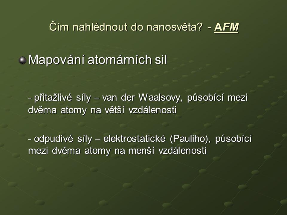 Mapování atomárních sil - přitažlivé síly – van der Waalsovy, působící mezi dvěma atomy na větší vzdálenosti - odpudivé síly – elektrostatické (Paulih