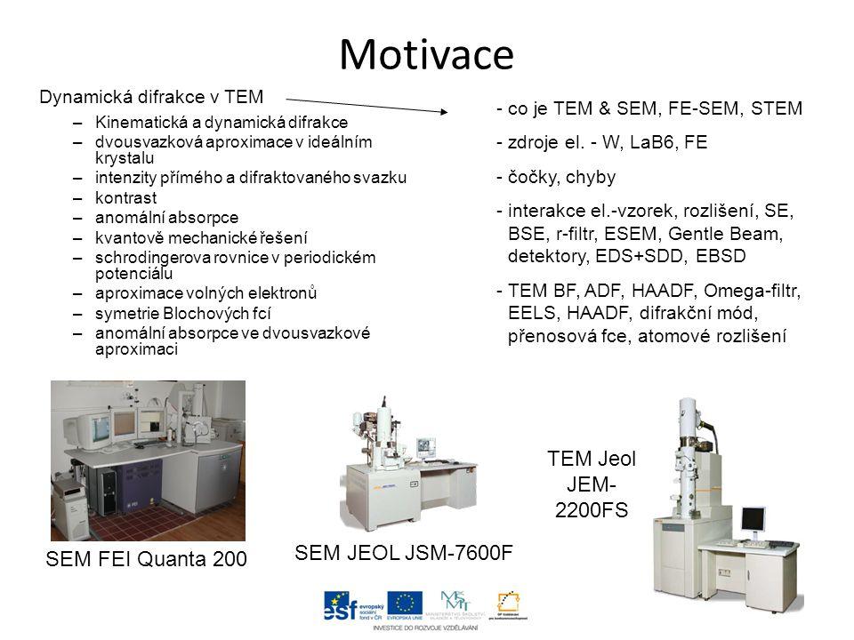 Outline Stručný úvod do elektronové mikroskopie - historie - elektronové zdroje, čočky a jejich vady - interakce elektronu se vzorkem - princip transmisní i skenovací mikroskopie Skenovací mikroskopie podrobněji - SE, BSE, r-filtr - ESEM, Gentle Beam - EDS, SDD - EBSD - Skenovací mikroskopy v NTC