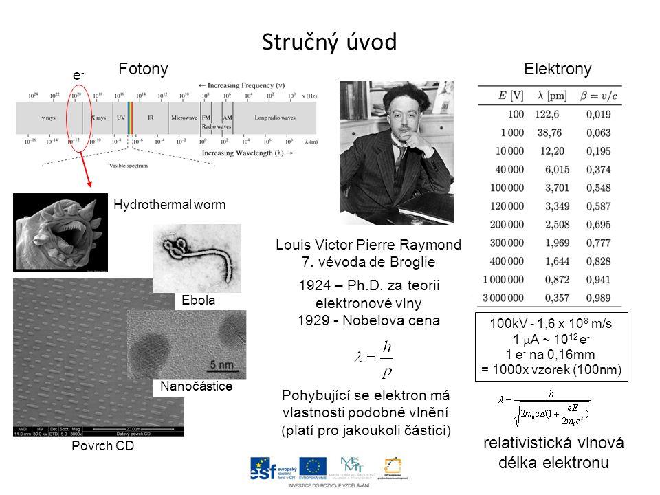 1897 – J.J.Thomson oznamuje existenci negativně nabité částice, později nazvané elektron 1924 – L.