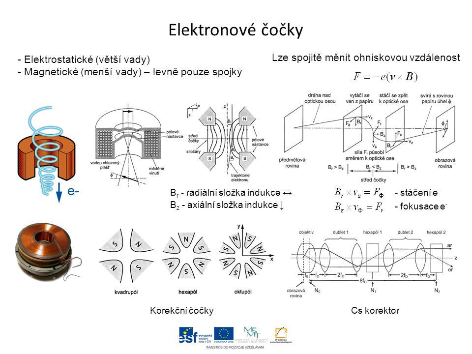 Vady elektronových čoček 1936 - O.