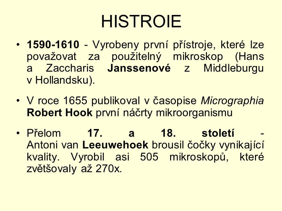 HISTROIE 1590-1610 - Vyrobeny první přístroje, které lze považovat za použitelný mikroskop (Hans a Zaccharis Janssenové z Middleburgu v Hollandsku). V